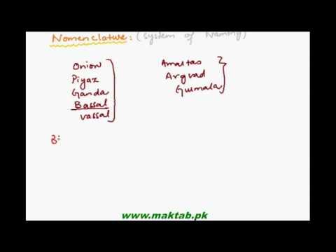 FSc Biology Book1, CH 5, LEC 2  Binomial Nomenclature   Maktab pk