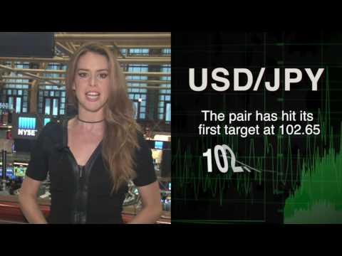 06/28: Stocks rebound, GDP beats expectations (12:41ET)