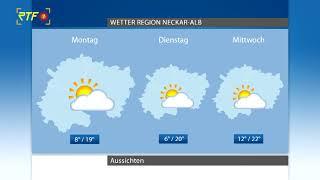 RTF.1-Wetter 23.05.2020