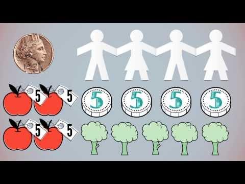 Cos'è l'inflazione? Viaggio nel mito dell'inflazione - Economia Spiegata Facile