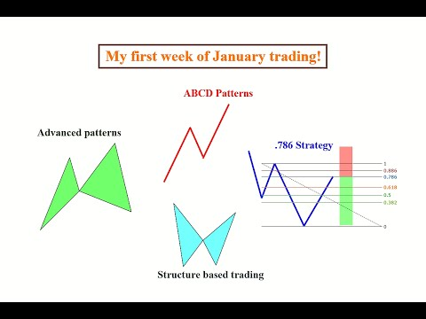 Forex Trading: My Trading the first week of 2016 ( equity curve )