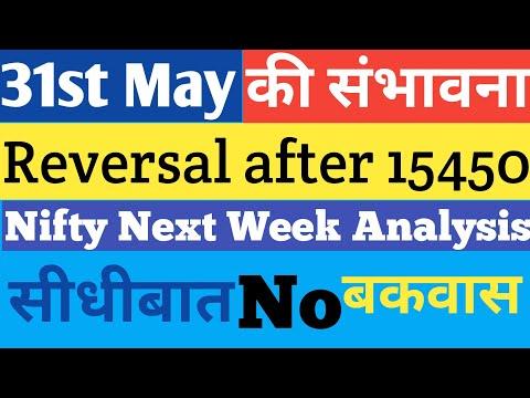 Nifty Prediction View For Monday 31 May 2021 | Nifty Tomorrow | Bank Nifty Tomorrow | #nifty