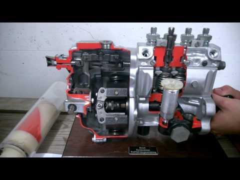 Mechanische Reiheneinspritzpumpe