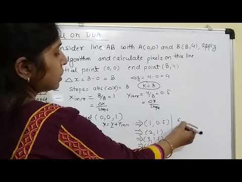Bresenham Line Drawing Algorithm Solved Problems : Numerical problem on dda line drawing algorithm youtube