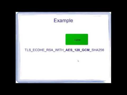 TLS Cipher Suite