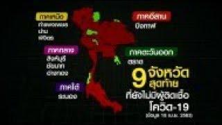 สถานการณ์โควิด-19 ในไทย พบ 9 จังหวัด ยังไม่มีผู้ติดเชื้อ