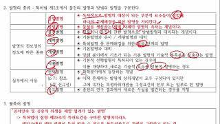 2020학년도 한국방송통신대학 지적재산권법 스터디 두번…