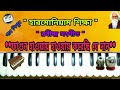 ।। Fagun haway haway korechi je daan ।। Rabindra sangeet ।। Harmonium tutorial ।। ফাগুন হাওয়ায় ।।