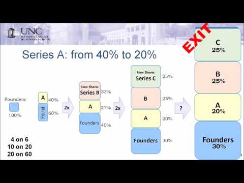 VCIC Training Job 3 Returning Capital