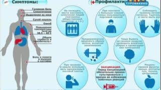 видео Пневмония у детей: последствия