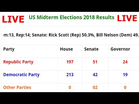 US Midterm Election Results 2018 LIVE: Senate/House/Governors of Republican/Democratic Party wise
