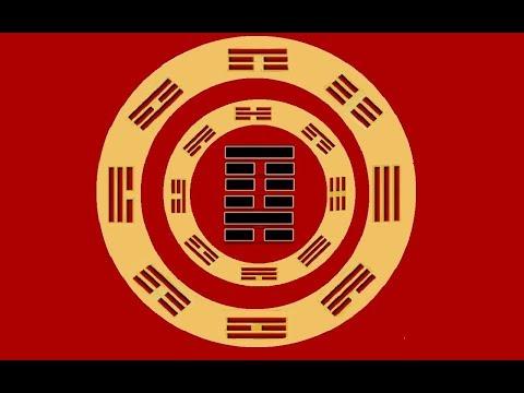4 гексаграмма. Китайская классическая книга перемен ИЦЗИН