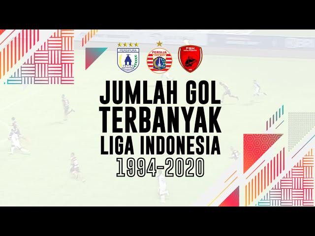 Jumlah Gol Terbanyak Liga Indonesia 1994-2020 | STATISTIK