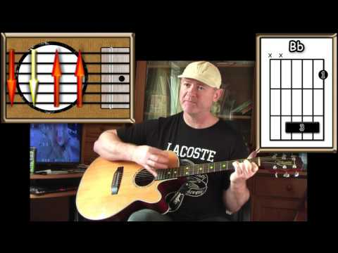 In The Air Tonight - Phil Collins - Acoustic Guitar Lesson (easy)