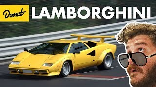 lamborghini everything you need to know up to speed