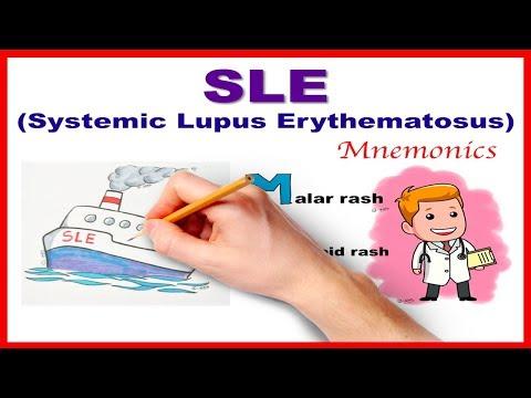 Systemic Lupus Erythematosus : Mnemonic Series # 25