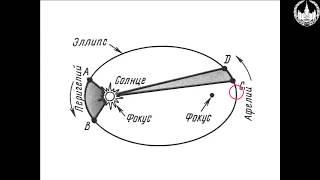 9-2 Внутренние и внешние планеты