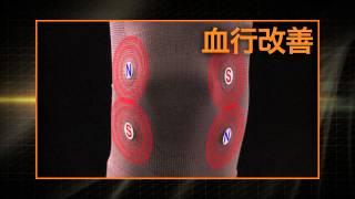 コラントッテX1新シリーズニーサポーター