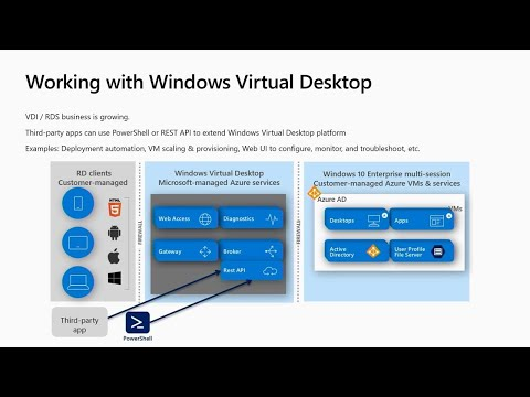 Optimizing your applications for Windows Virtual Desktop - BRK3076