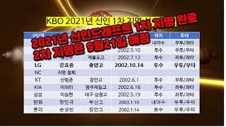 KBO 2021 신인드래프트,1차 지명 완료. LG 충…