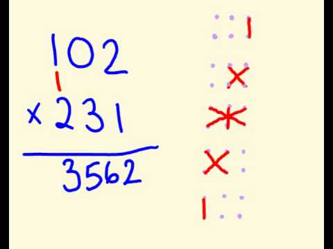 Vedic Maths Tricks Fast Calculation Pdf
