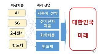 [가치성장주]  한국단자,계양전기, 삼성전자의 적정주가…