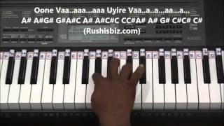 Munbe Vaa Piano Tutorial Sillunu Oru Kadhal Gamakas