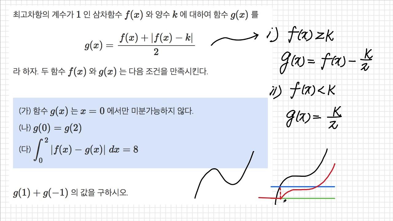 �9ᢹf�x�_미적분1_넓이와적분삼차함수그래프의개형및특징(2017년9월