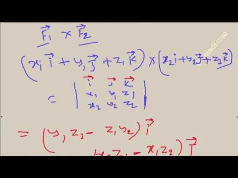 GATE Engineering Mathematics- CURL of function Calculus part-10