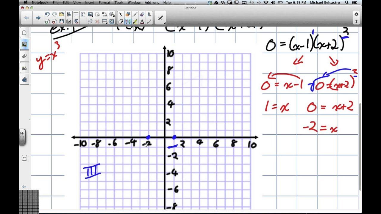 Equations And Graphs Of Polynomial Functions Grade 12 Advanced Functions Lesson 1 3 9 17 13