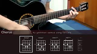 Sang Penikam - Noh Salleh(Chord Tutorial)