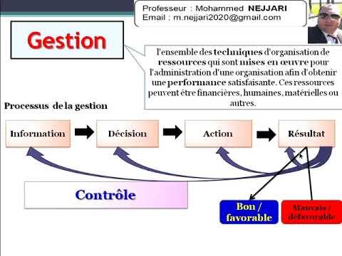 Contrôle de gestion - Définition  + application