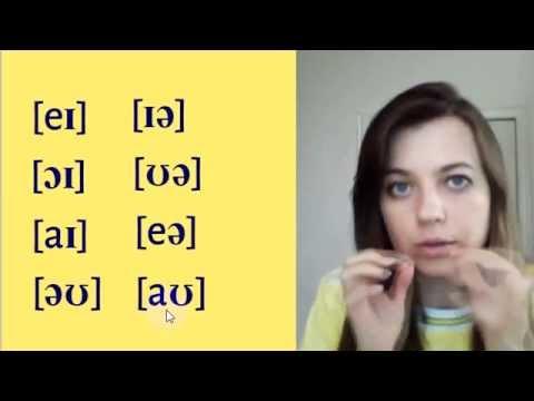 Как произносятся звуки в английском языке