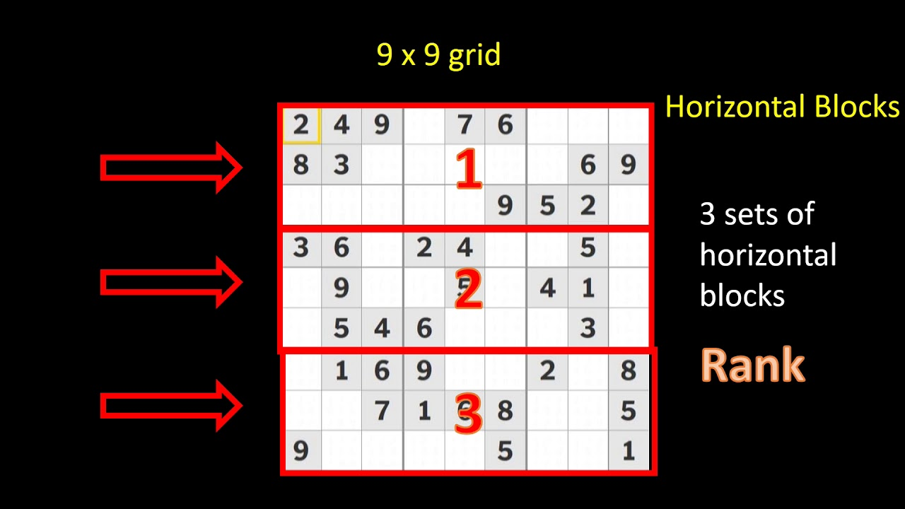 Sudoku's History: It's Not as Difficult as You Think