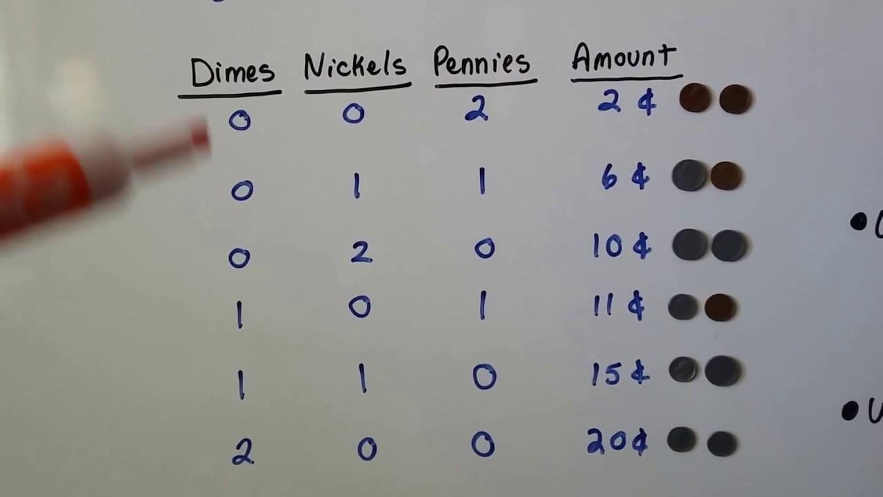 grade 2 math 4 2 money problem solving make a list youtube