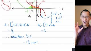Basic Compound Regions (4 of 4: Evaluating the individual integrals)