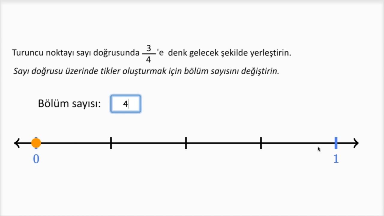 Sayı Doğrusu üzerindeki Kesirler örnek 2 Matematik Aritmetik