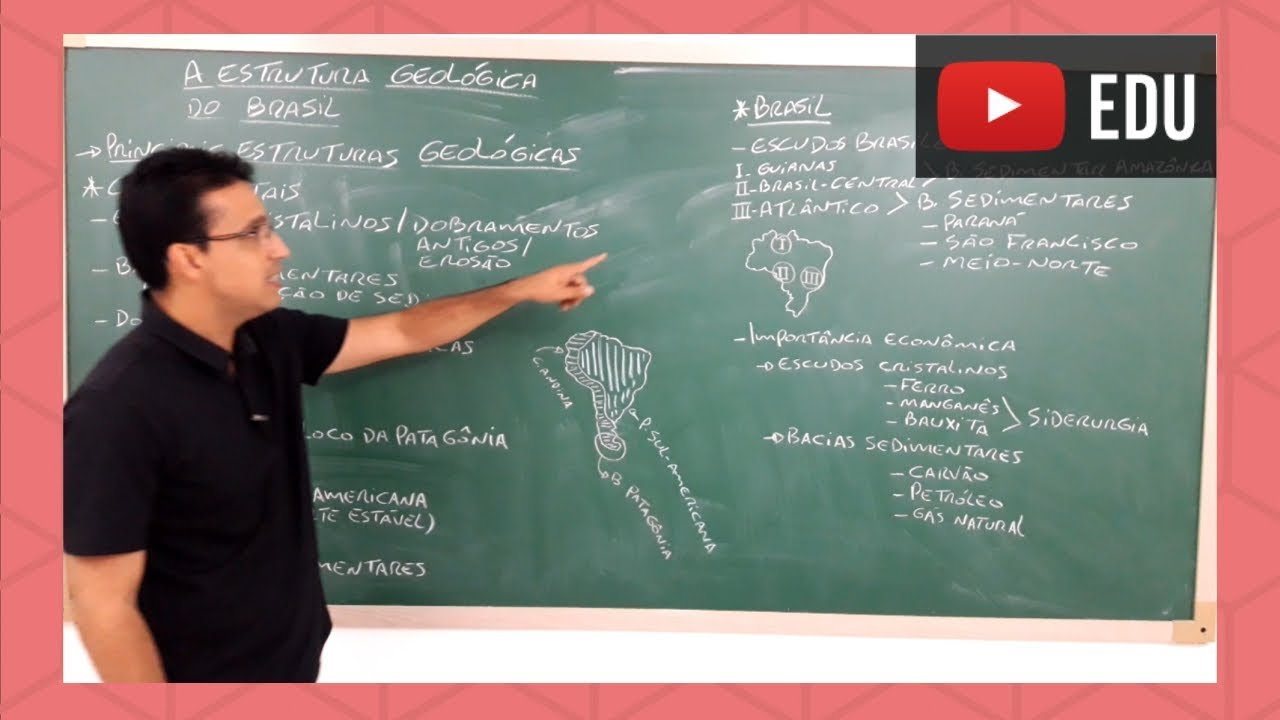 Estrutura Geológica Do Brasil Extensivo Geografia Para Enem Aula 15