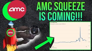 🚀 AMC STOCK SHORT SQUEEZE WILL HAPPEN LIKE THIS!!