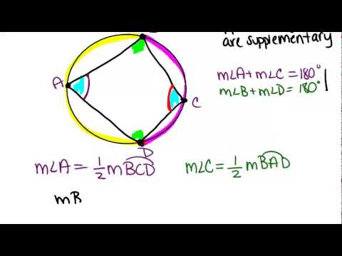 Inscribed Quadrilaterals In Circles Video