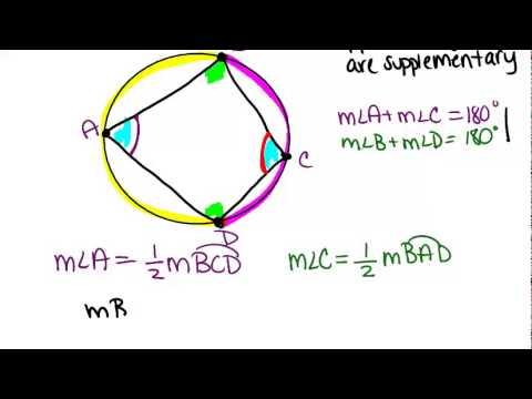 Inscribed Quadrilaterals In Circles Video