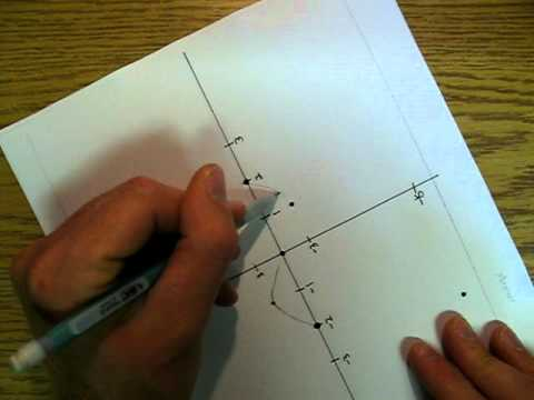 Drawing Smooth Curved Lines In Photo : How to draw smooth lines while graphing curves youtube