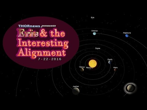 Eris & the Strange Solar System alignment