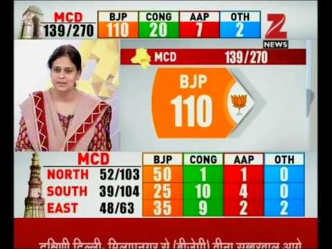 MCD election results 2017   BJP leading on 90 seats in vote trend over 119  seats 791a344de00