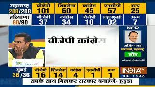 Haryana Election Result 2019: नरोदा से पहलवान Yogeshwar Dutt चुनाव हारे
