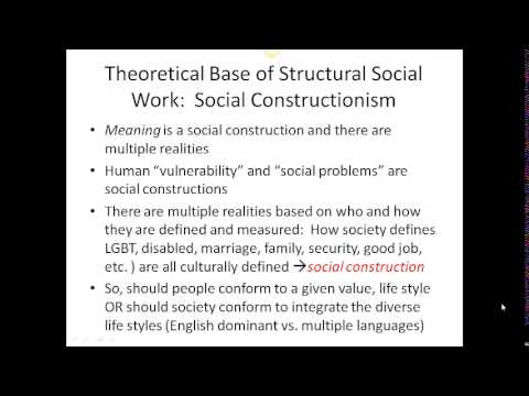 What is Social Constructionism?