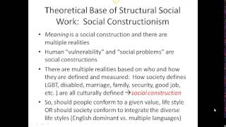 Applying Social Constructionism to Social Work Practice