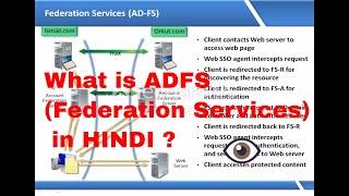 ADFS management Explainations  in Hindi