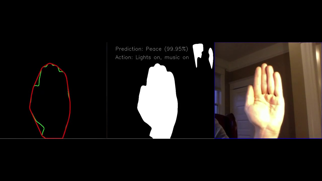 Training a Neural Network to Detect Gestures with OpenCV in