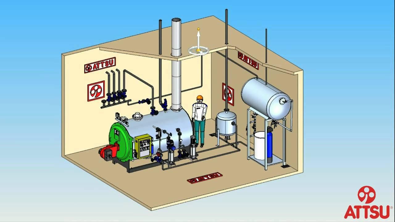 Report A Boiler Room